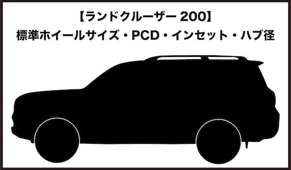 ランドクルーザー200標準ホイールサイズ・PCD・インセット・ハブ径