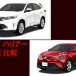トヨタのハリアーとC-HRハイブリッド比較