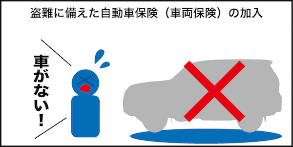 盗難に備えて自動車保険(車両保険)の加入